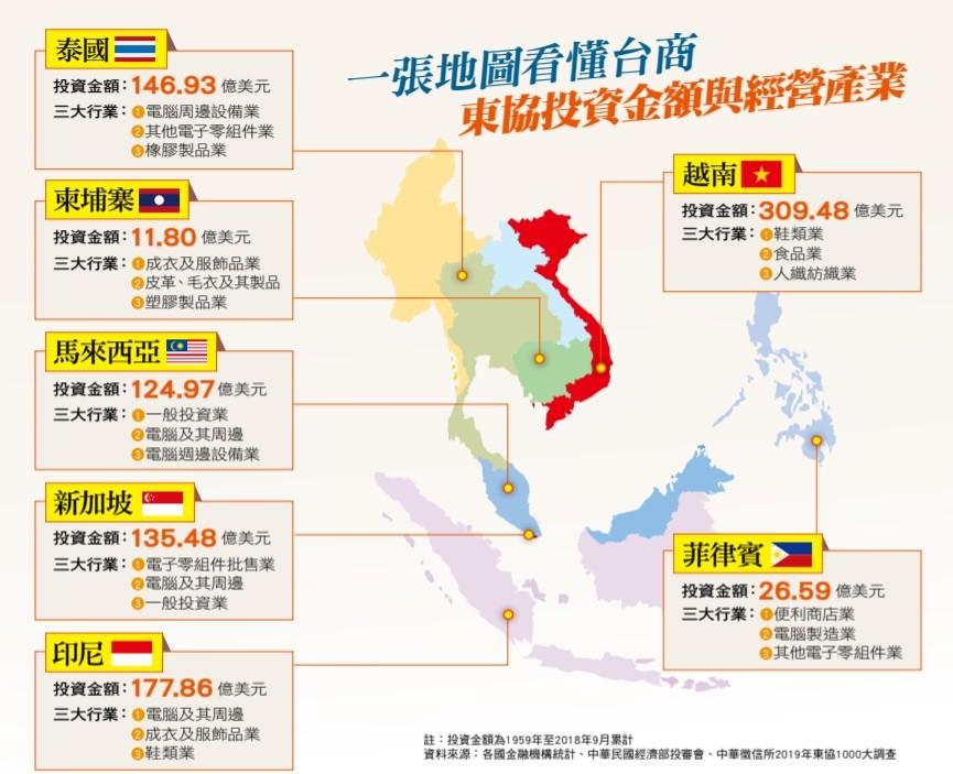 投資越南股票